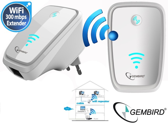 gembird 300mbps wlan wireless wifi repeater acces point client n netzwerk ebay. Black Bedroom Furniture Sets. Home Design Ideas