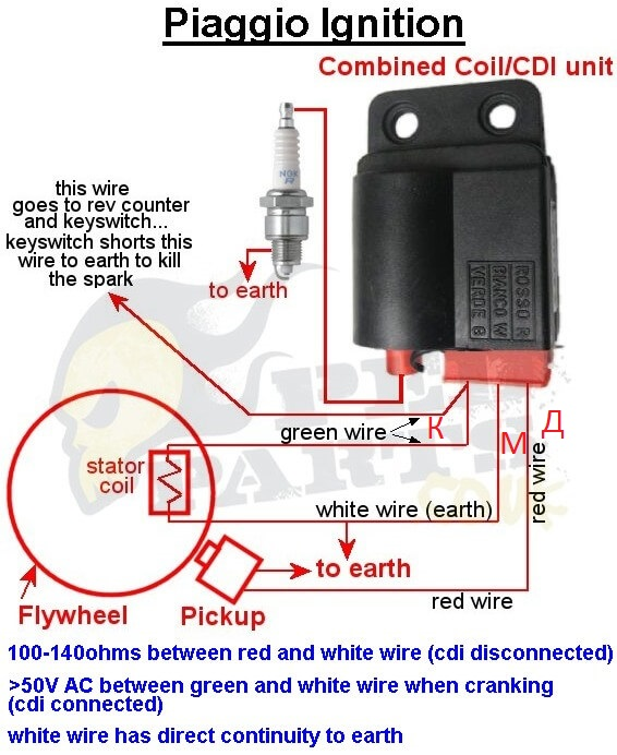 мотор от yamaha aerox