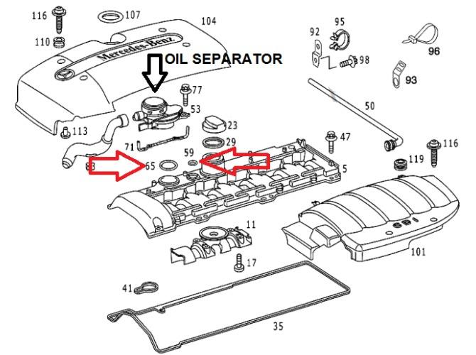 Illustration engine management system moreover 2 Fuelinjection together with Silverado Fuel Purge Valve further 1058377 5 3 Engine Picture Showing Sensors likewise Chevrolet Uplander 2005 Fuse Box Diagram. on throttle control solenoid