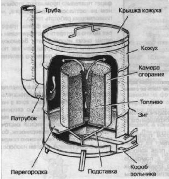 Печка своими руками из бочки видео