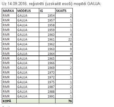 http://content32-foto.inbox.lv/albums/p/pan_murzilka/Gauja-04-05-2016/RMZ-Gauja.sized.jpg